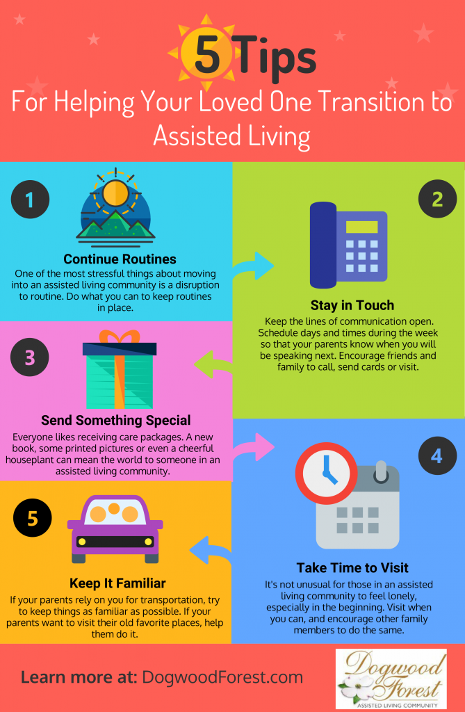 dogwood forest transitioning to assisted living infographic